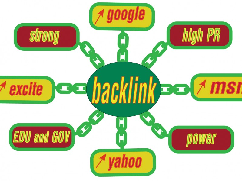 Data Sumber Backlink Pakar SEO Berdasarkan Ahrefs Reference Domain